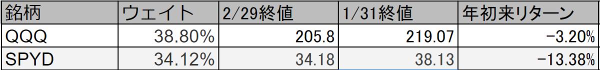 f:id:takehito3:20200301000604p:plain