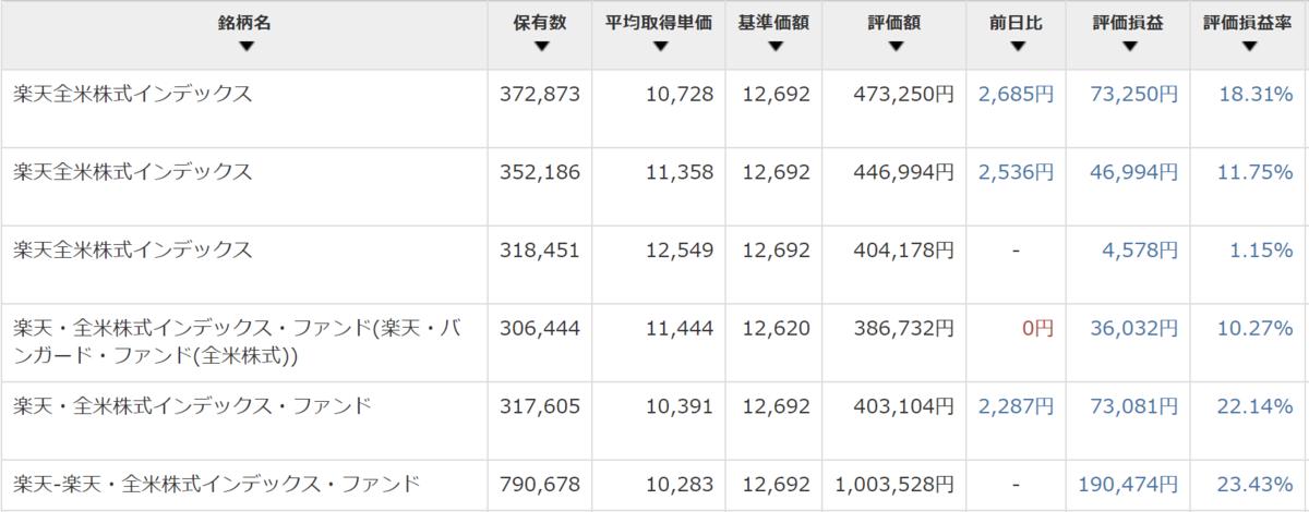 f:id:takehito3:20200808233048p:plain