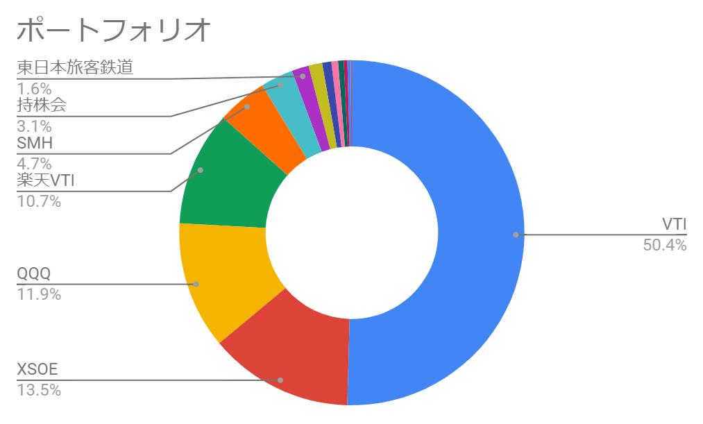 f:id:takehito3:20210227111359p:plain