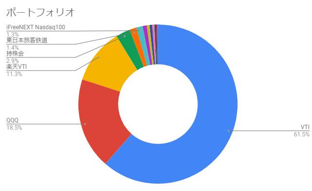 f:id:takehito3:20210731093644p:plain