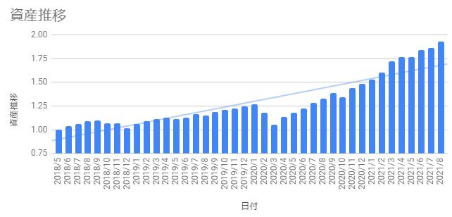 f:id:takehito3:20210902211336p:plain