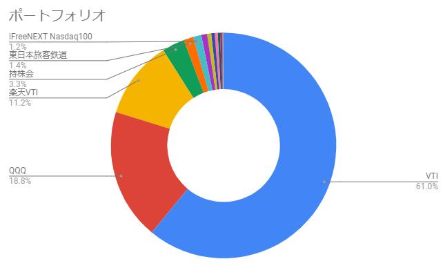 f:id:takehito3:20210902212304p:plain