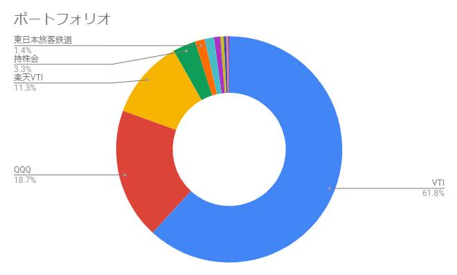 f:id:takehito3:20211002085112p:plain