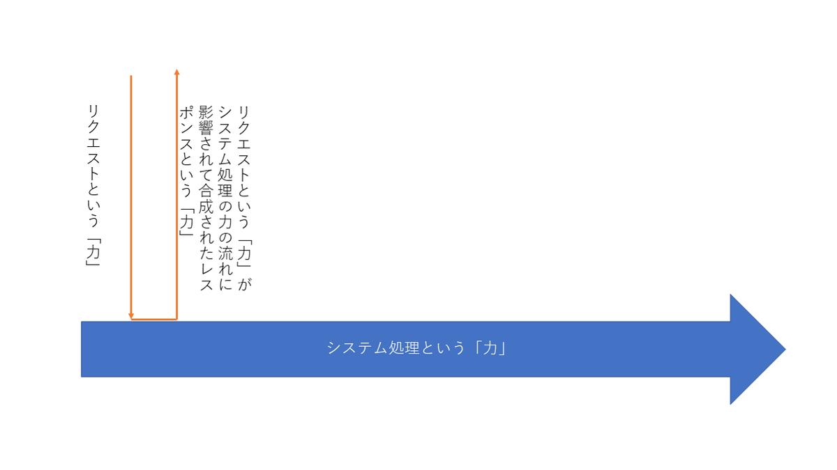 f:id:takehora:20210126153240p:plain