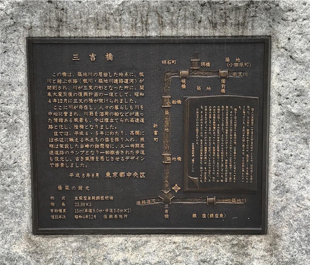 f:id:takejiisan:20190613084959j:image