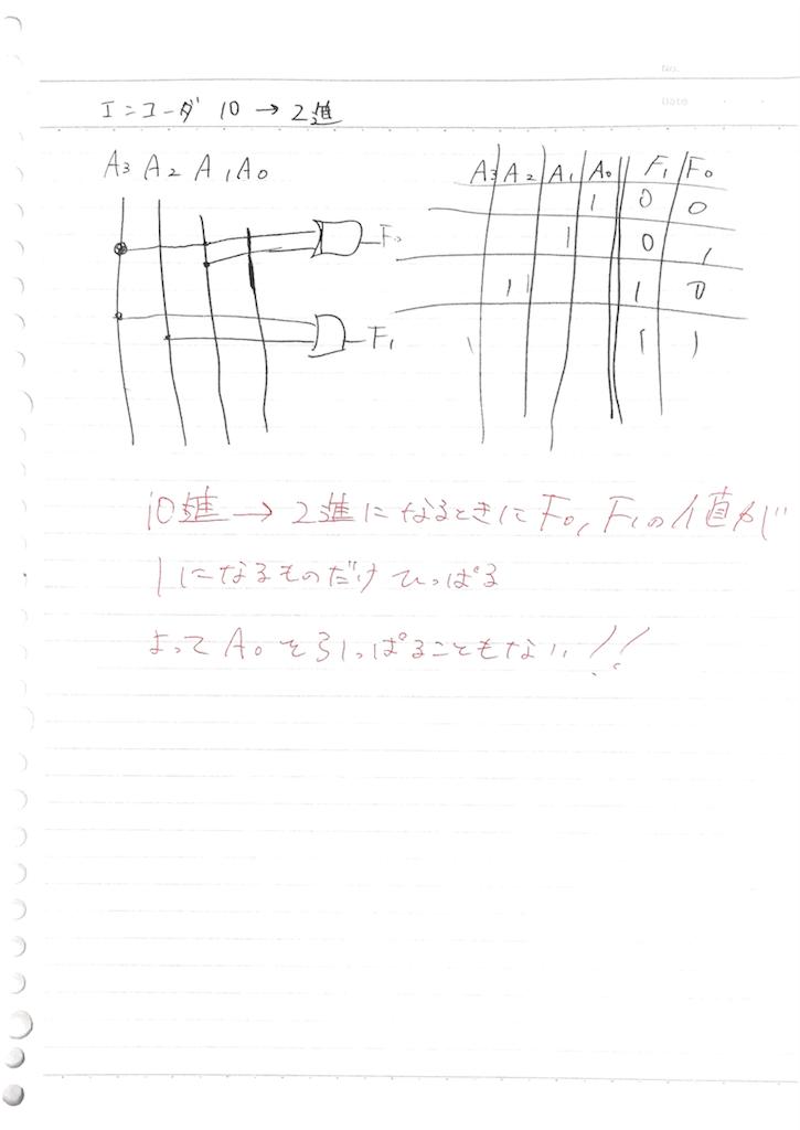 f:id:takekawashino:20170201120634p:image