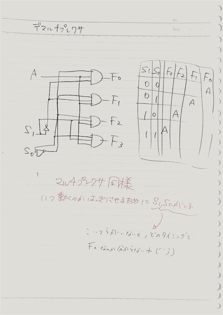 f:id:takekawashino:20170201120905p:image