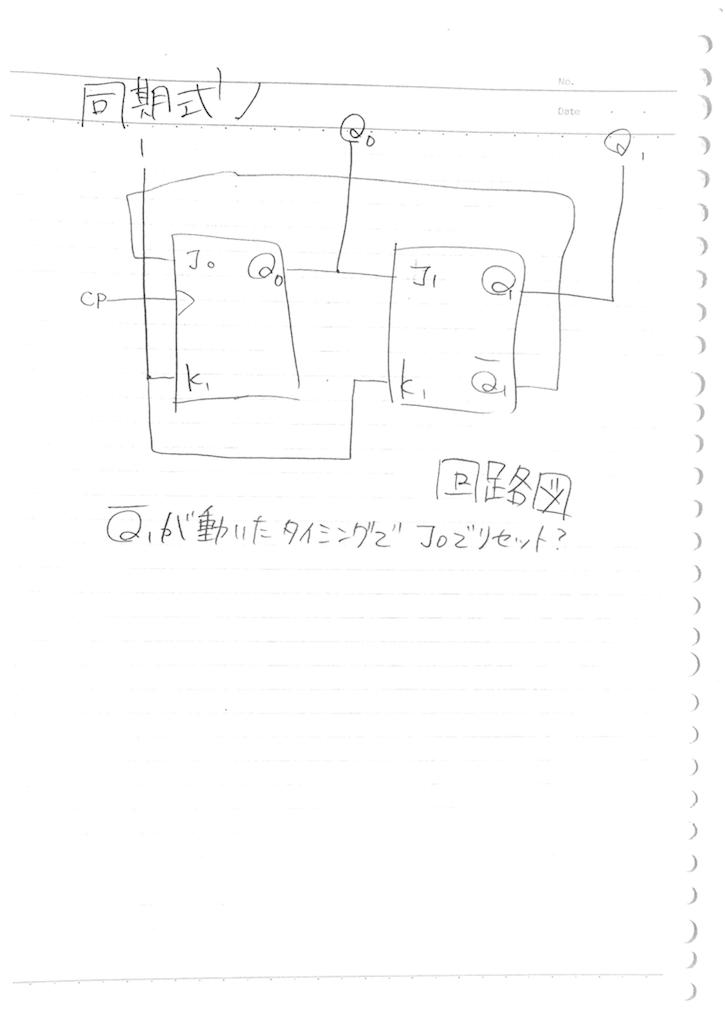 f:id:takekawashino:20170201124121p:image