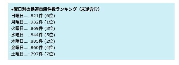 f:id:takemako:20180611095358j:plain