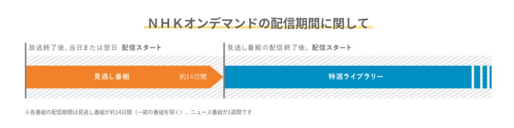 f:id:takemako:20180811171149p:plain