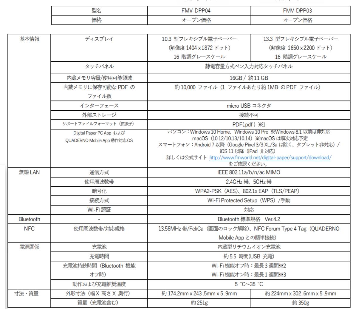 f:id:takemako:20190725235400p:plain