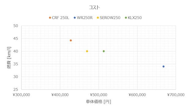 f:id:takemare:20170208200647j:plain