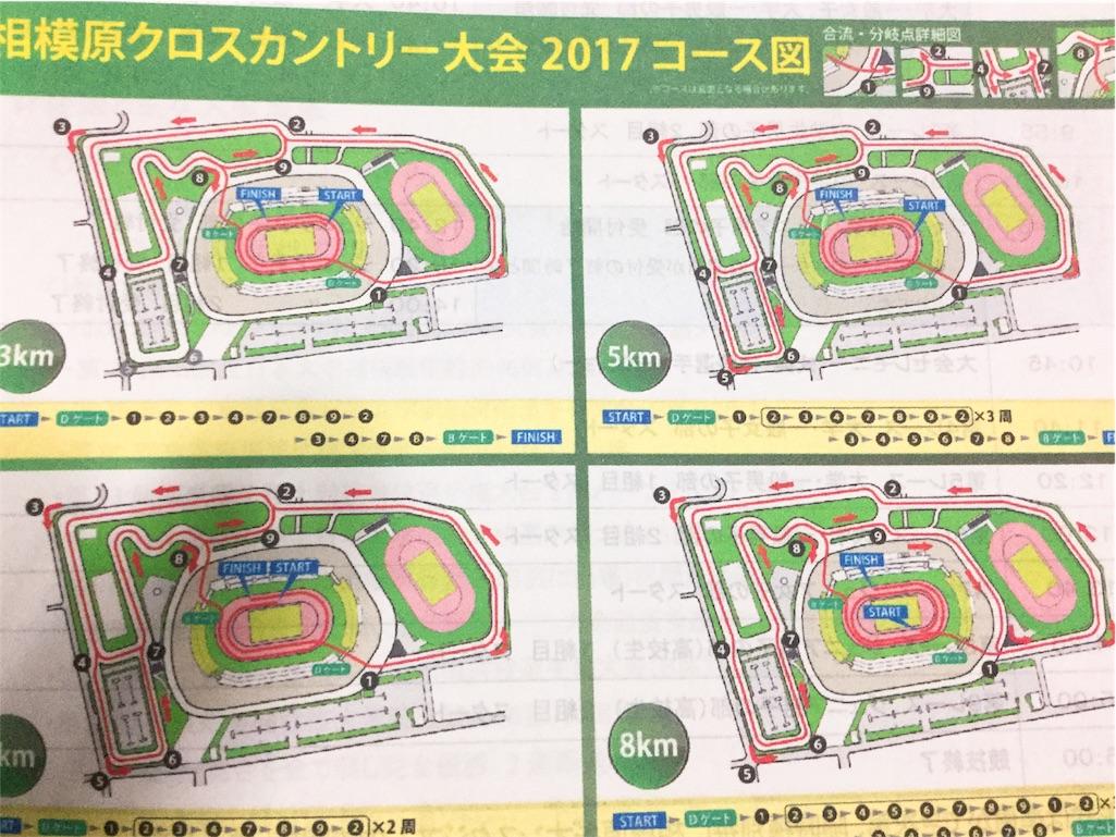 f:id:takemaru-yamasaki:20170307220212j:image