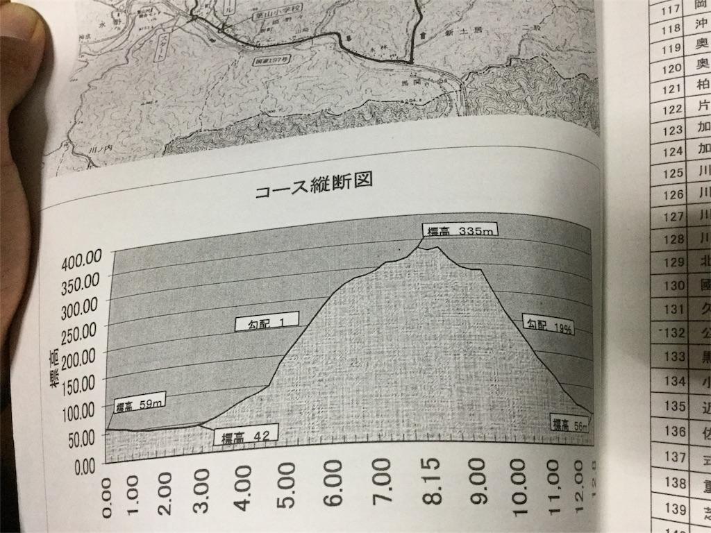 f:id:takemaru-yamasaki:20170612190341j:image