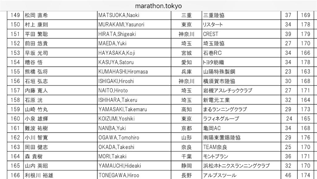 f:id:takemaru-yamasaki:20180122160046p:image