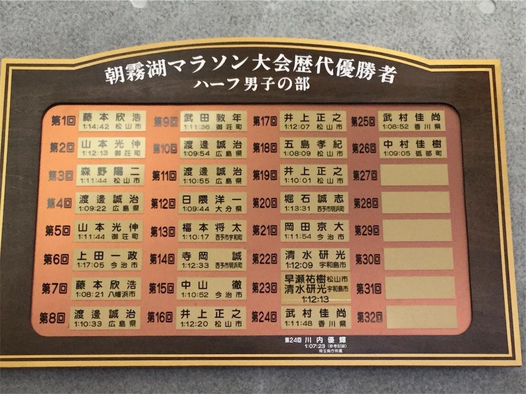 f:id:takemaru-yamasaki:20180505212735j:image
