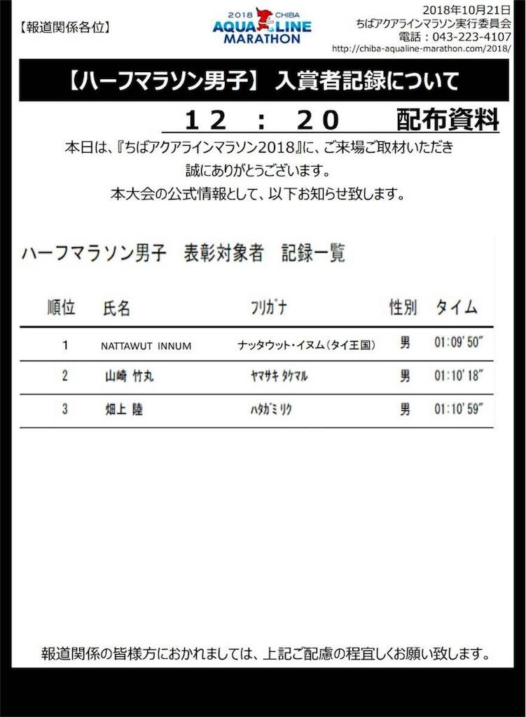 f:id:takemaru-yamasaki:20181023221538j:image