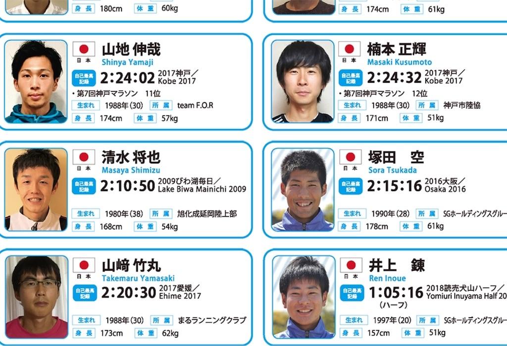 f:id:takemaru-yamasaki:20181108163543j:image