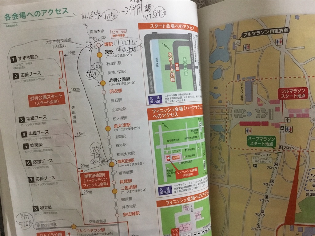 f:id:takemaru-yamasaki:20190219152308j:image