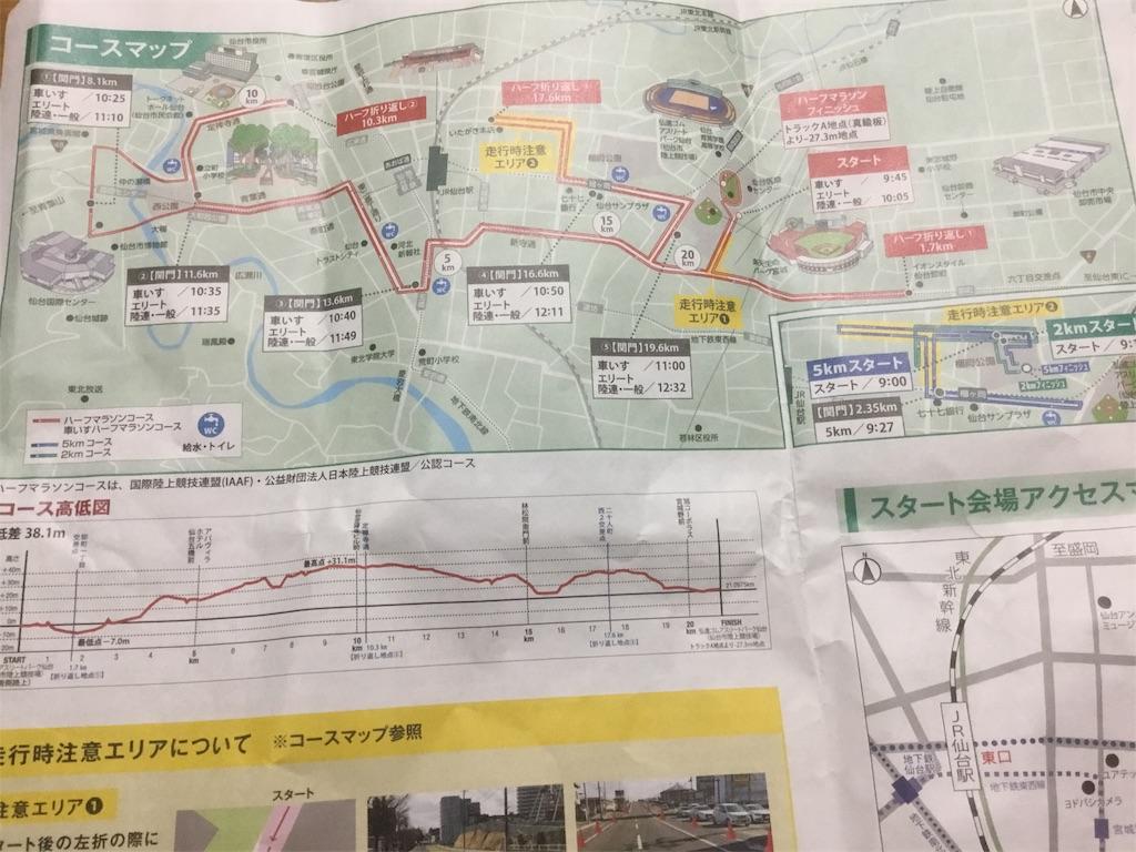 f:id:takemaru-yamasaki:20190515204512j:image