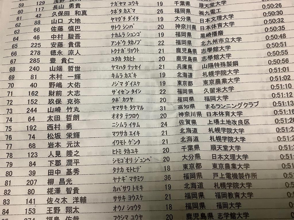 f:id:takemaru-yamasaki:20200211231218j:image