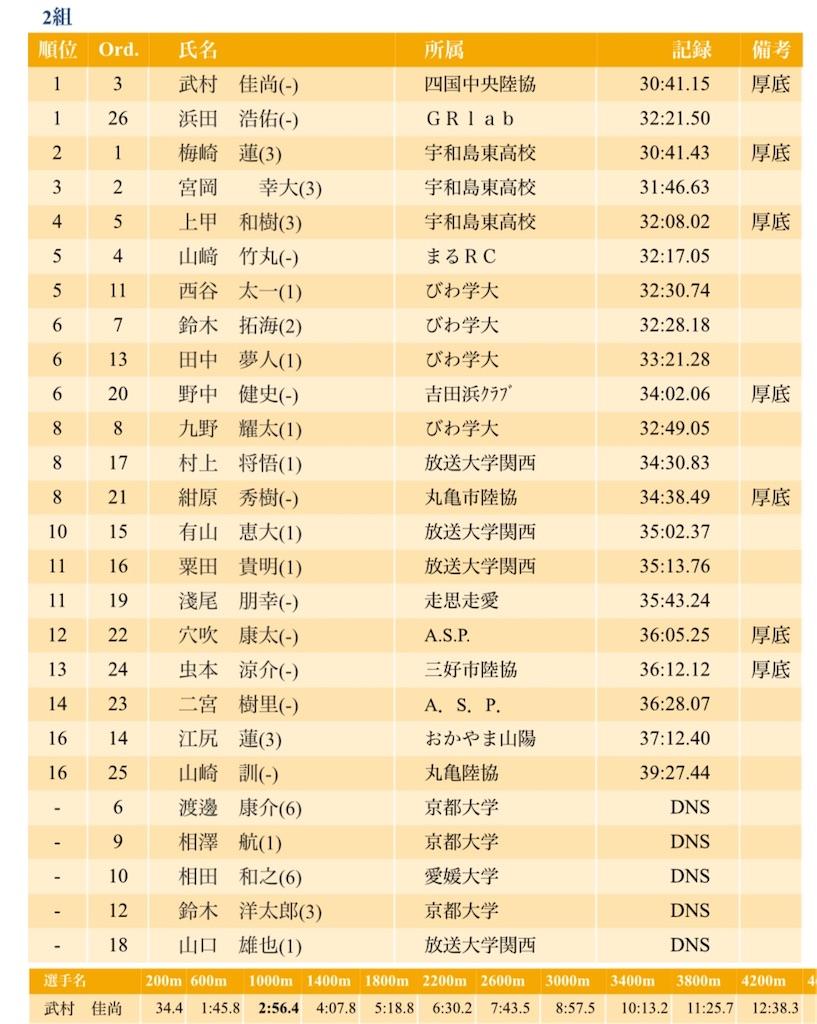 f:id:takemaru-yamasaki:20201012210342j:image