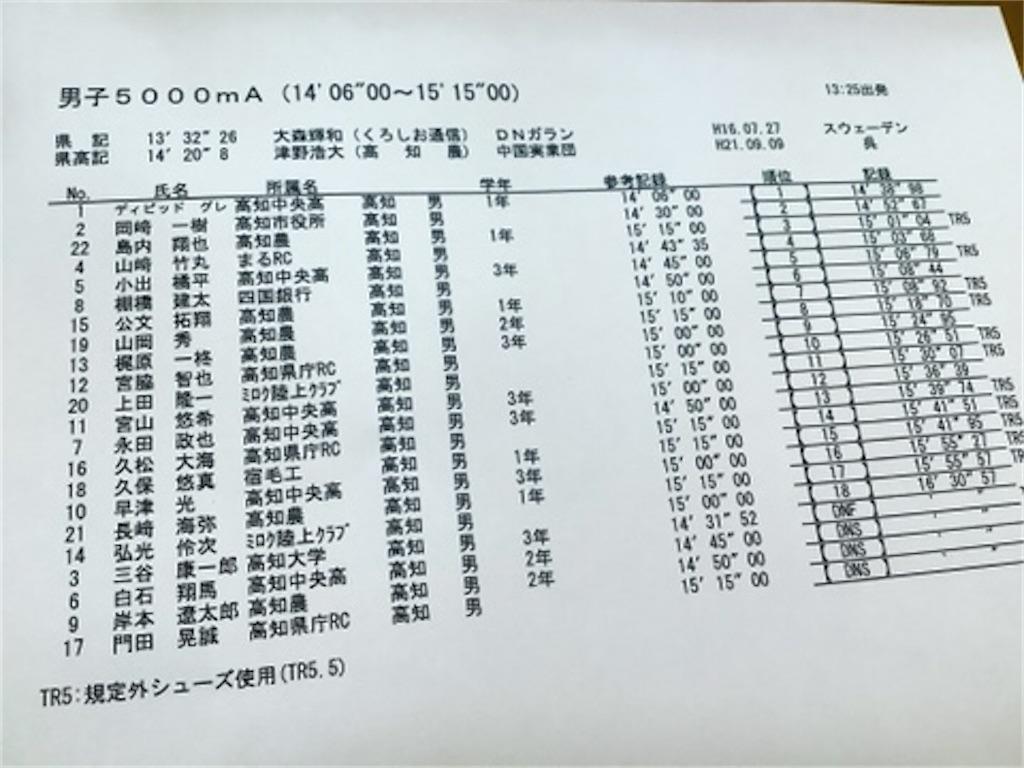 f:id:takemaru-yamasaki:20201110180617j:image