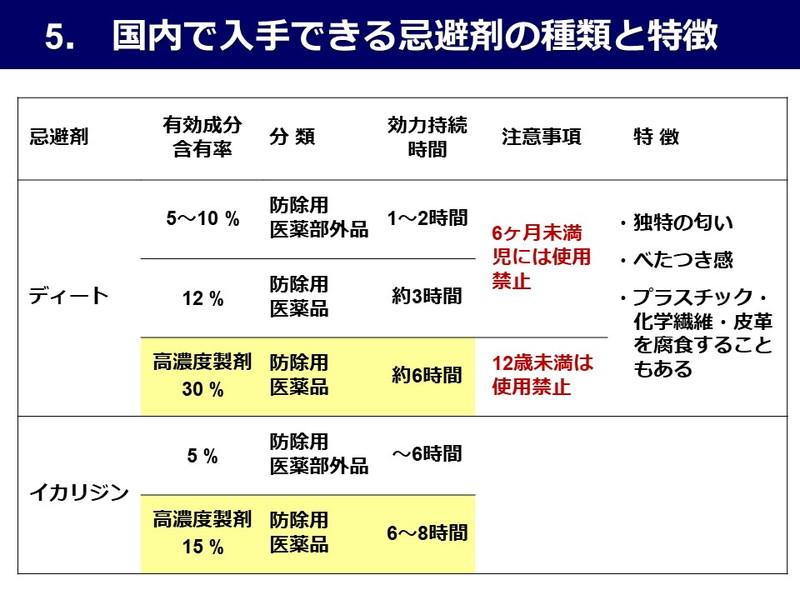 f:id:takemaru2018:20180419212741p:plain