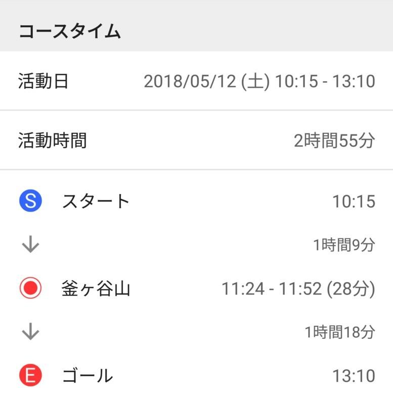 f:id:takemaru2018:20180512203433j:plain