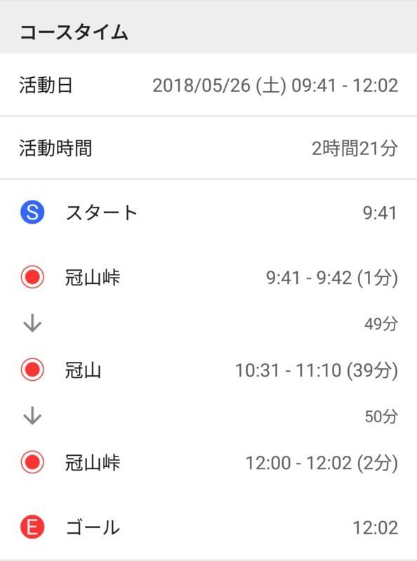f:id:takemaru2018:20180526193119j:plain