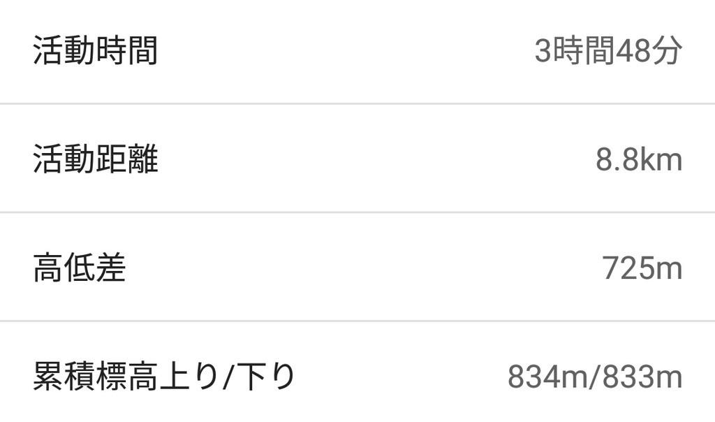 f:id:takemaru2018:20190202183926j:plain