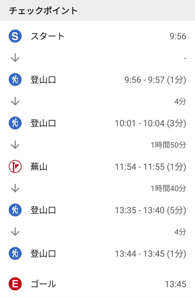f:id:takemaru2018:20190202183930j:plain