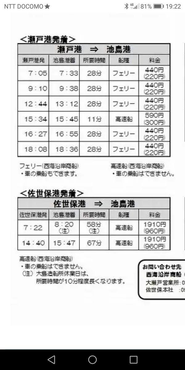 f:id:takemaru2018:20190502162032j:plain