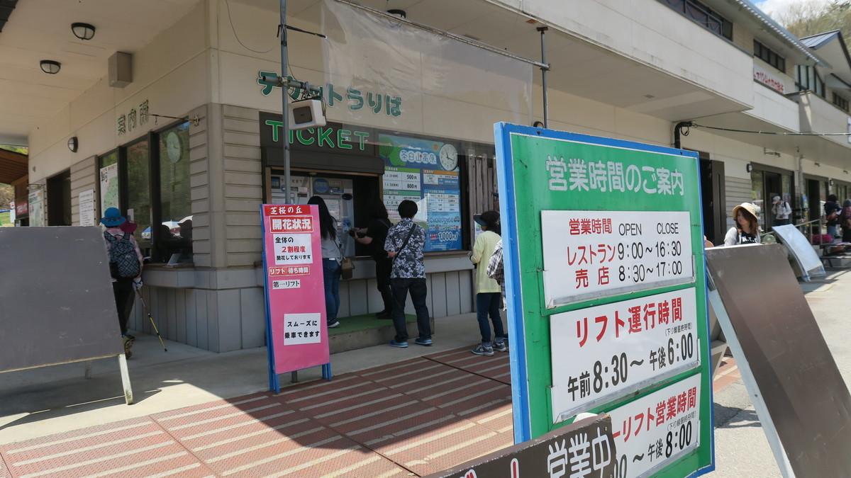 f:id:takemaru2018:20190512113921j:plain