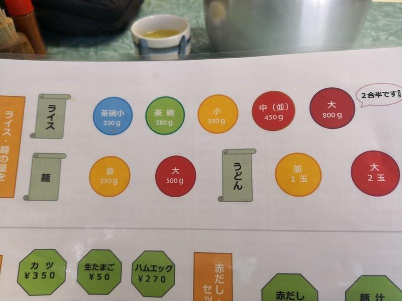 f:id:takemaru2018:20200119131945j:plain