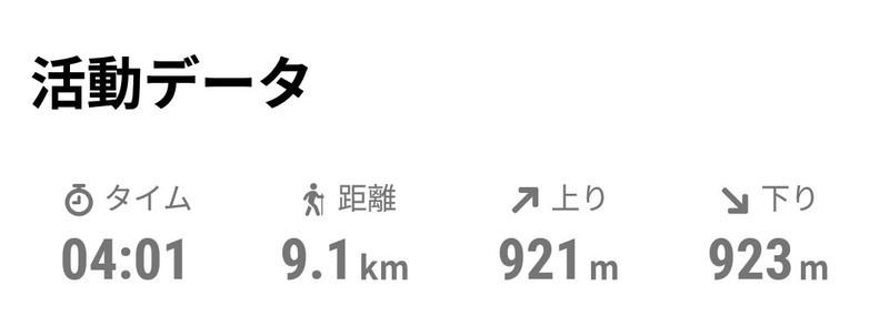 f:id:takemaru2018:20200209153755j:plain