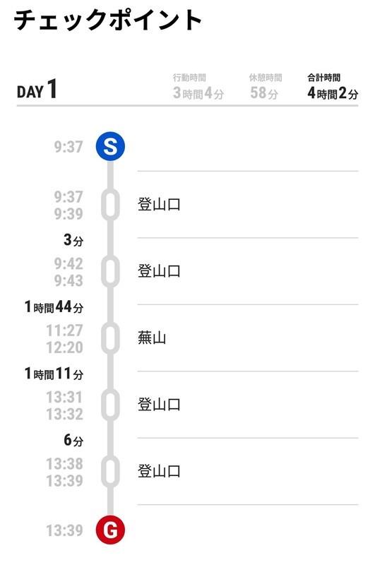 f:id:takemaru2018:20200209153804j:plain