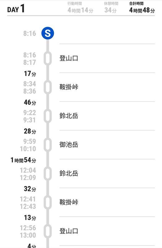 f:id:takemaru2018:20200411193601j:plain