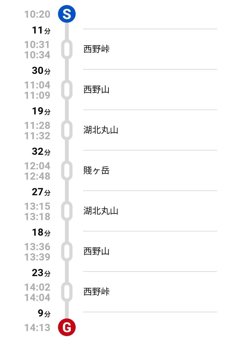 f:id:takemaru2018:20210226104518j:plain