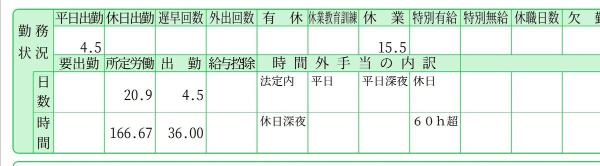 f:id:takemaru2018:20210604141532j:plain