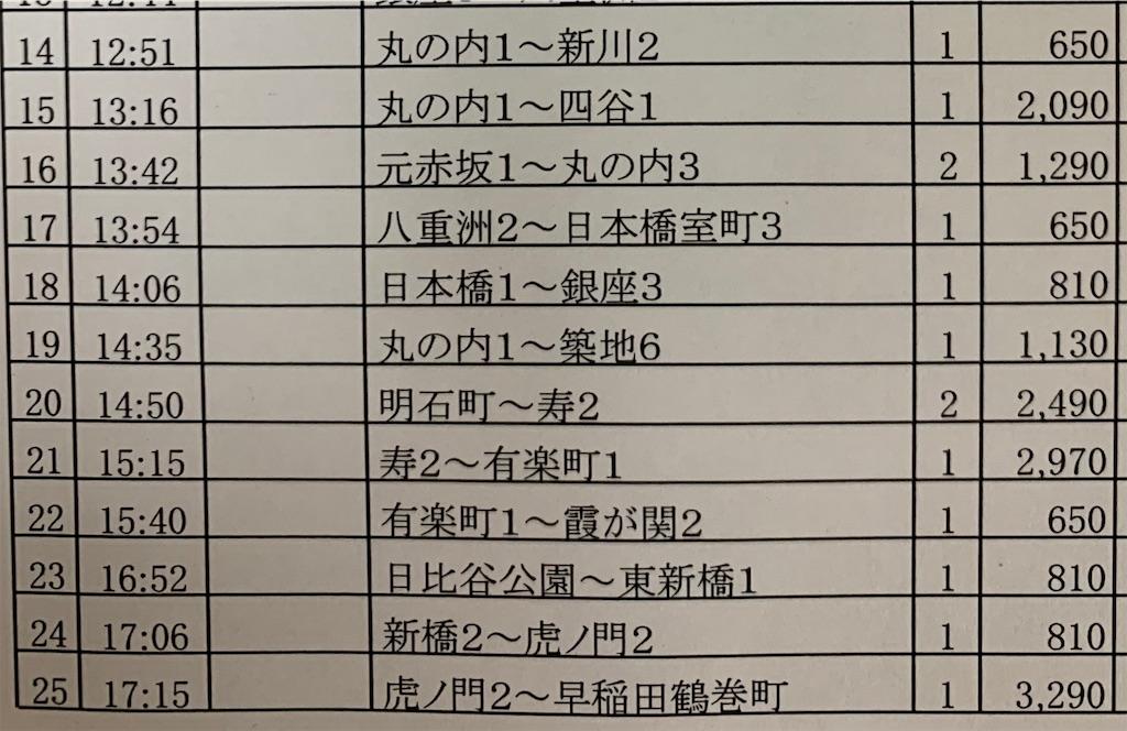 f:id:takenchi_blog:20190912042110j:image