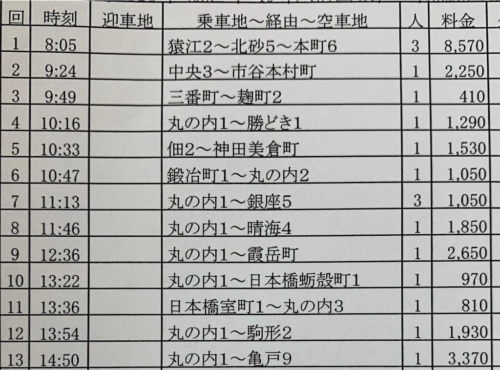 f:id:takenchi_blog:20190914044203j:image