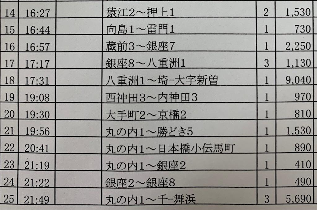 f:id:takenchi_blog:20190914044226j:image