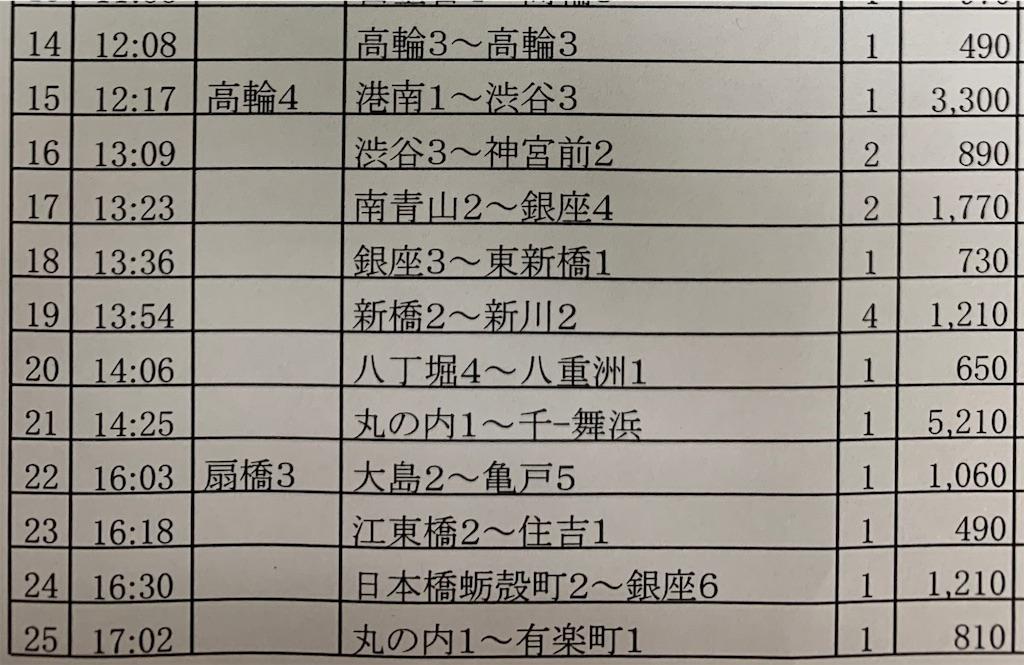 f:id:takenchi_blog:20190916041246j:image