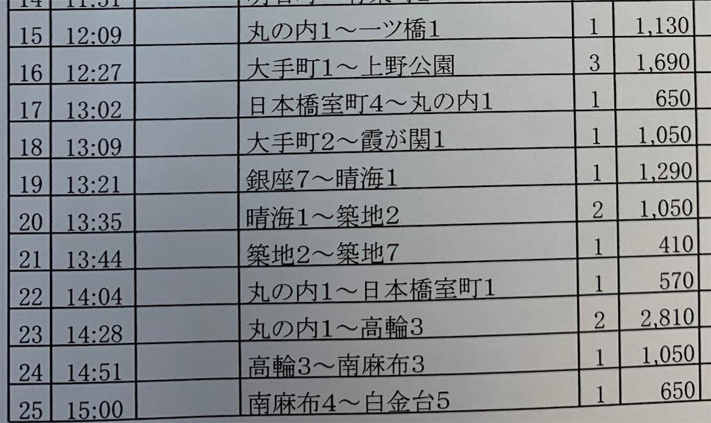 f:id:takenchi_blog:20190919043835j:image