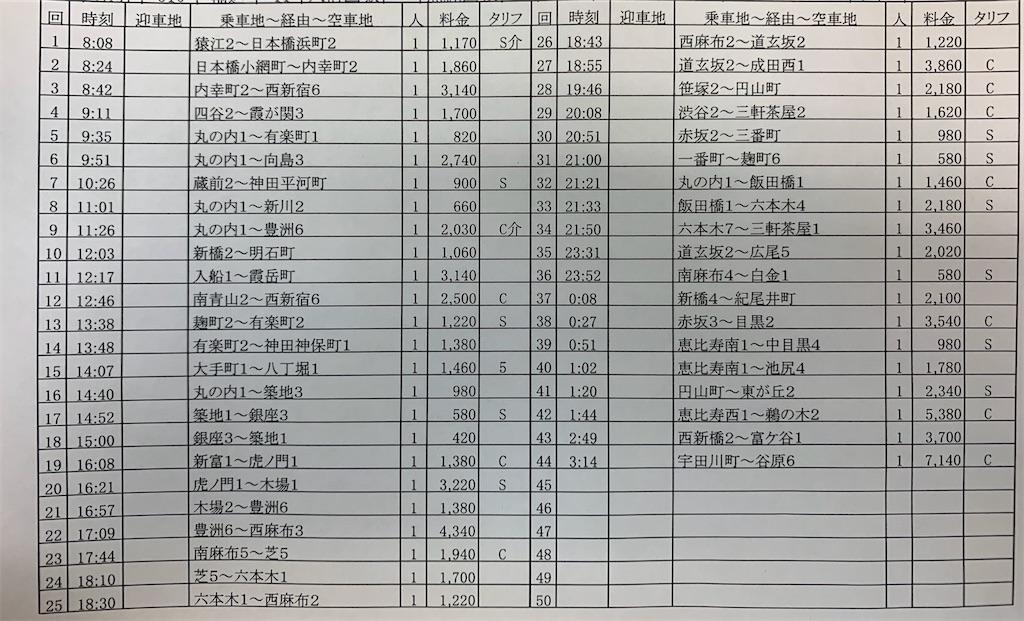 f:id:takenchi_blog:20191221053127j:image