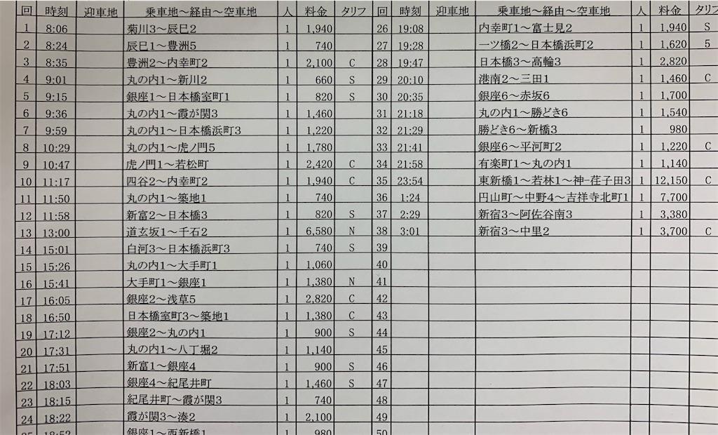 f:id:takenchi_blog:20191224042727j:image