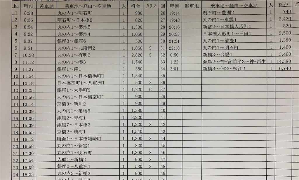 f:id:takenchi_blog:20200107042155j:image