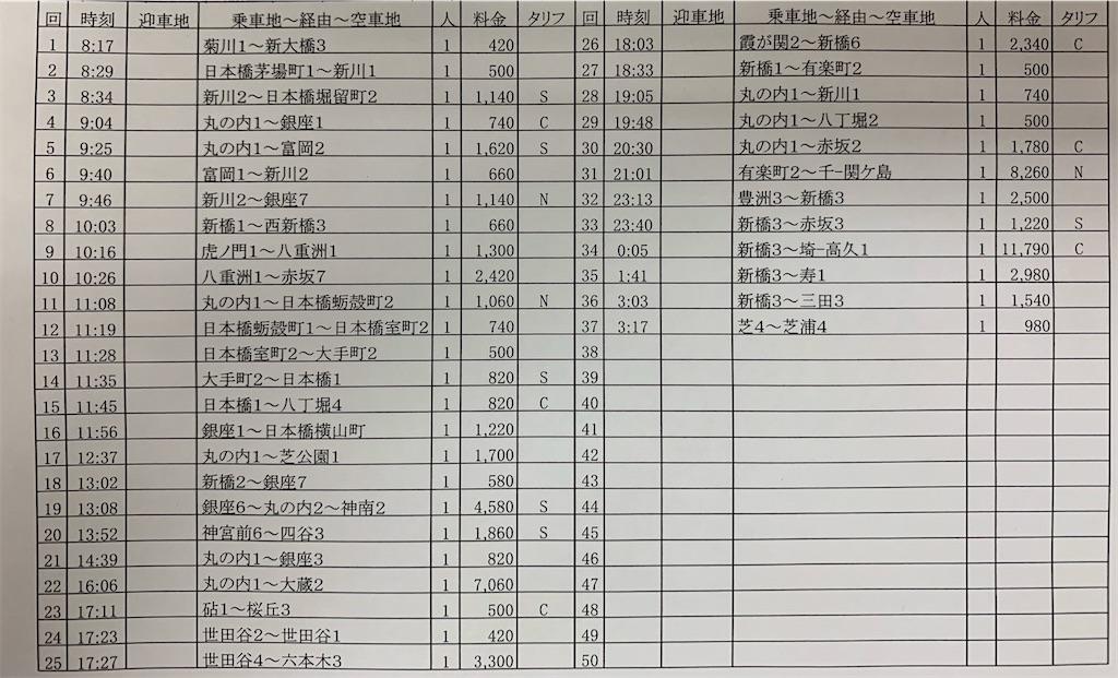 f:id:takenchi_blog:20200109042846j:image