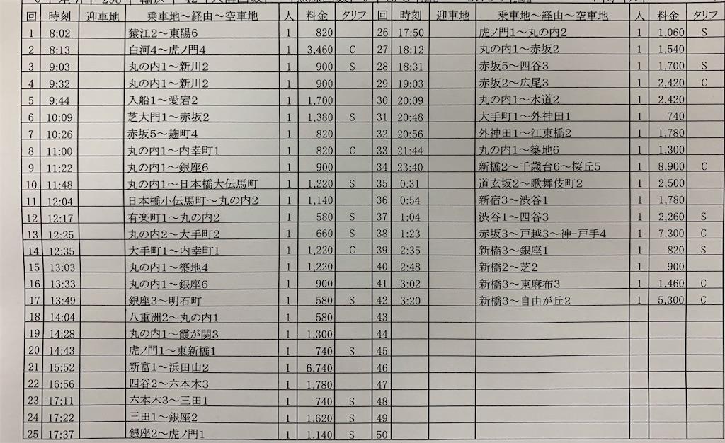 f:id:takenchi_blog:20200111044533j:image